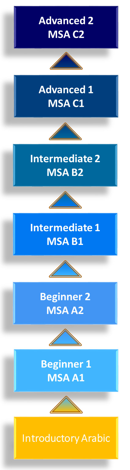 moderne standardarabisk program
